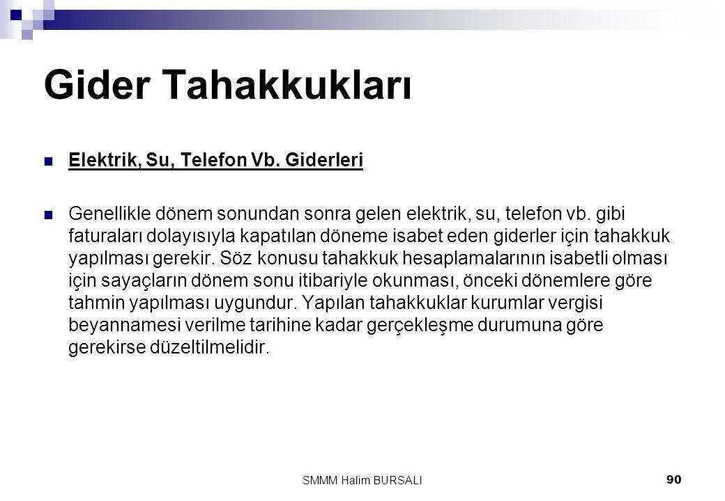 Gider Tahakkukları Elektrik, Su, Telefon Vb. Giderleri