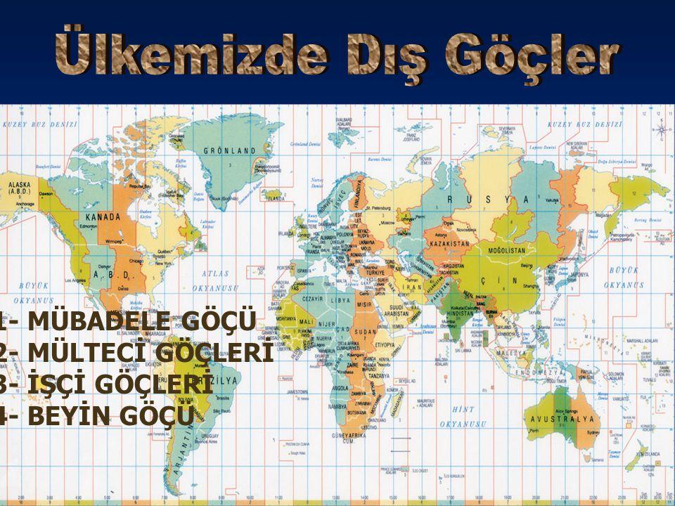 Ülkemizde Dış Göçler 1- MÜBADELE GÖÇÜ 2- MÜLTECİ GÖÇLERİ