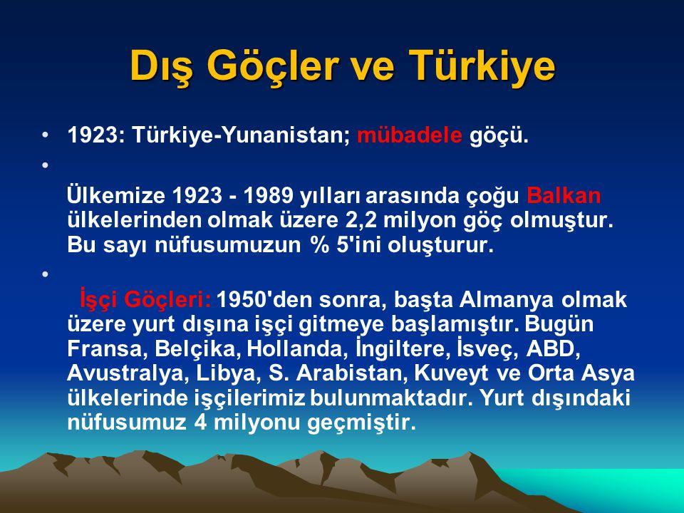 Dış Göçler ve Türkiye 1923: Türkiye-Yunanistan; mübadele göçü.