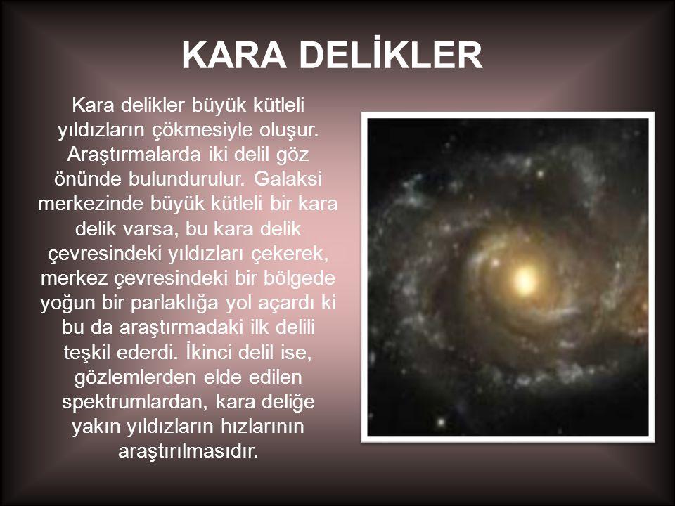 KARA DELİKLER
