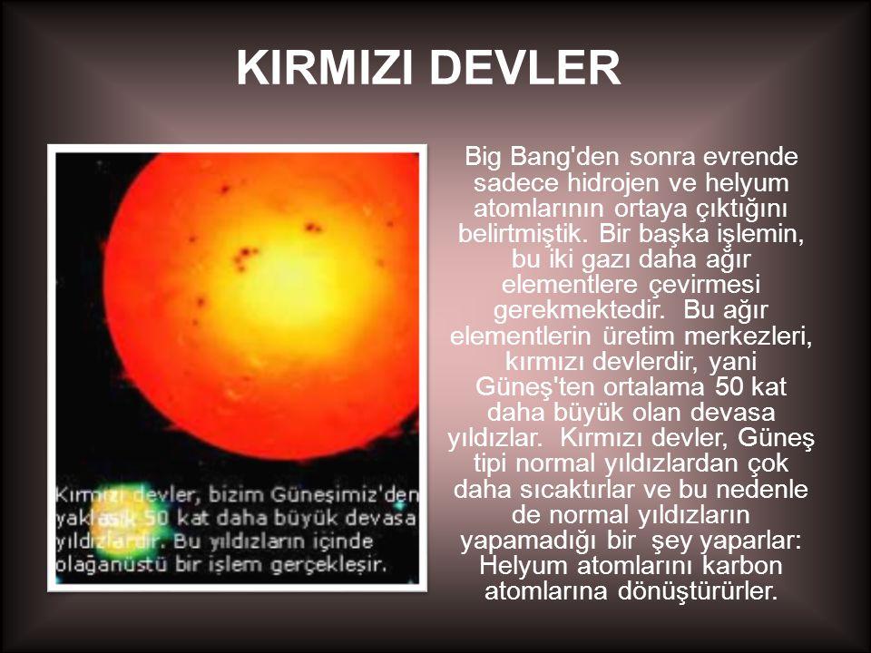 KIRMIZI DEVLER