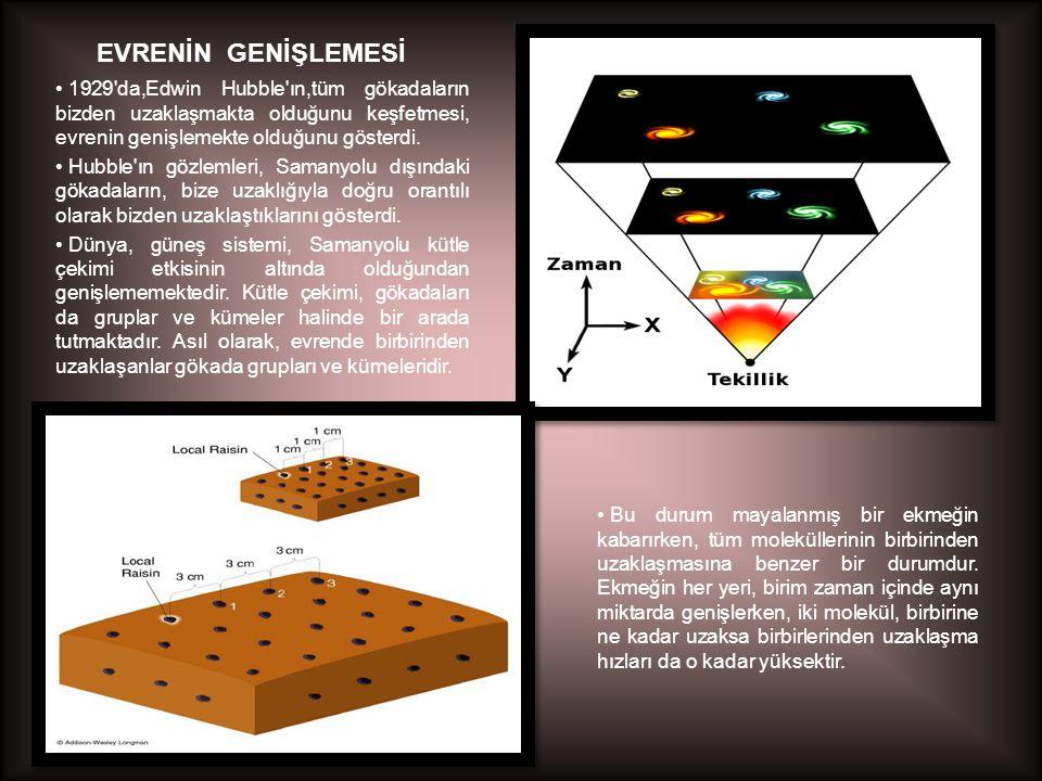 EVRENİN GENİŞLEMESİ 1929 da,Edwin Hubble ın,tüm gökadaların bizden uzaklaşmakta olduğunu keşfetmesi, evrenin genişlemekte olduğunu gösterdi.