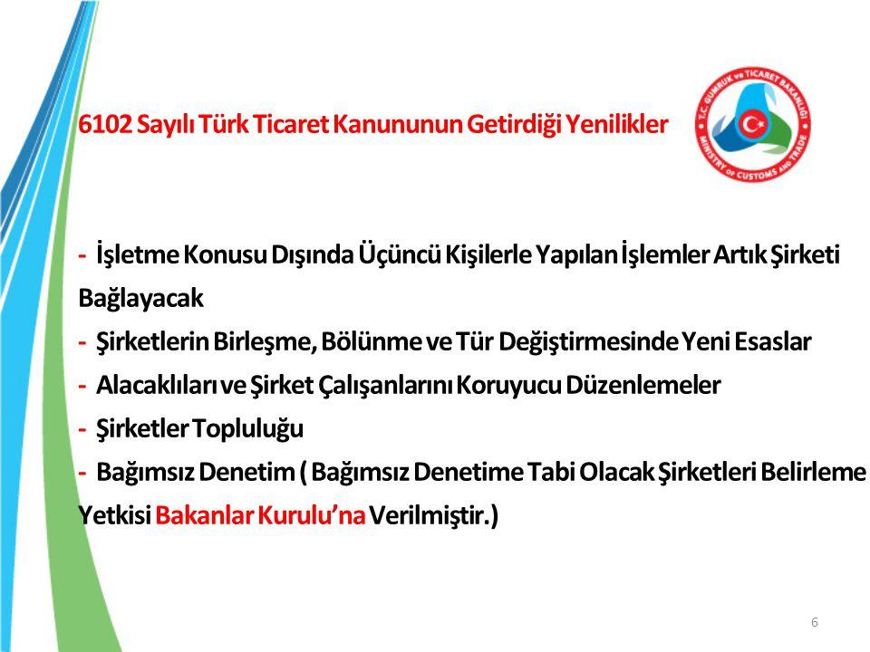 6102 Sayılı Türk Ticaret Kanununun Getirdiği Yenilikler - İşletme Konusu Dışında Üçüncü Kişilerle Yapılan İşlemler Artık Şirketi Bağlayacak - Şirketlerin Birleşme, Bölünme ve Tür Değiştirmesinde Yeni Esaslar - Alacaklıları ve Şirket Çalışanlarını Koruyucu Düzenlemeler - Şirketler Topluluğu - Bağımsız Denetim ( Bağımsız Denetime Tabi Olacak Şirketleri Belirleme Yetkisi Bakanlar Kurulu'na Verilmiştir.)