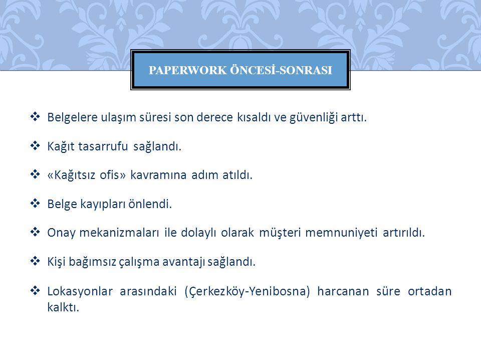 PAPERWORK ÖNCESİ-sONRASI