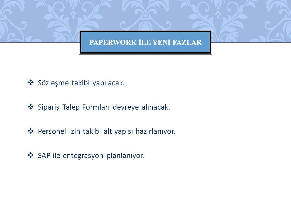 PAPERWORK İLE YENİ FAZLAR