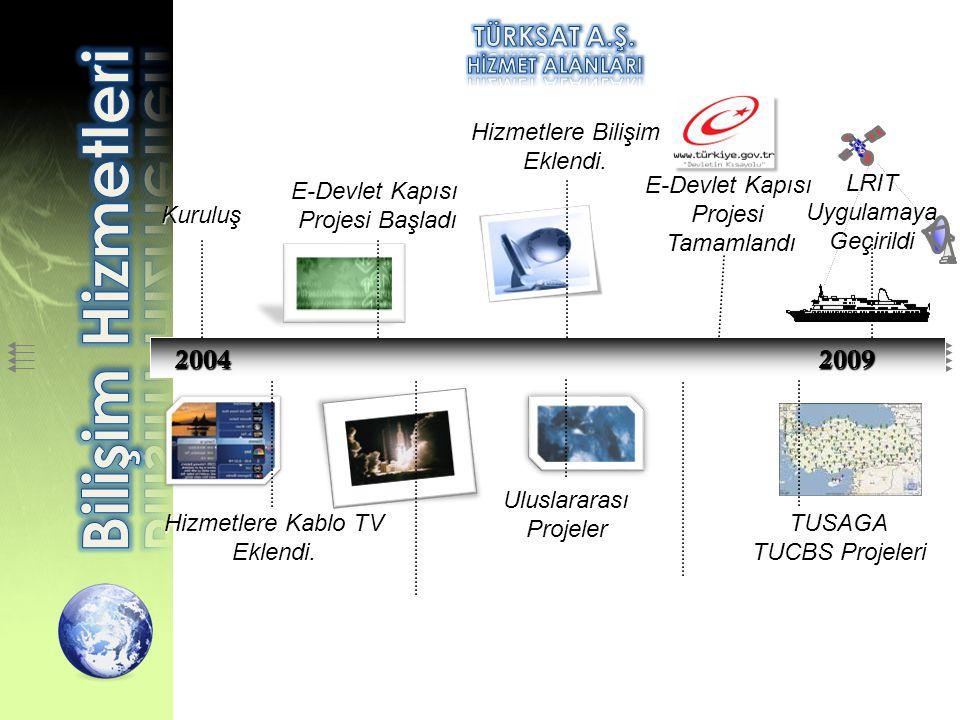Bilişim Hizmetleri TÜRKSAT A.Ş. 2004 2009 Hizmetlere Bilişim Eklendi.