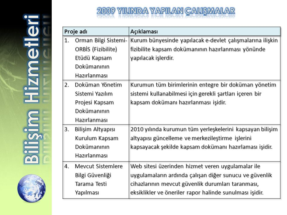 2009 YILINDA YAPILAN ÇALIŞMALAR