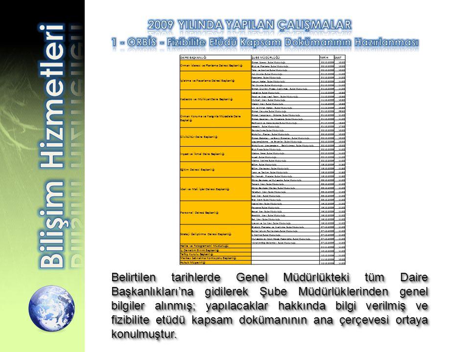 Bilişim Hizmetleri 2009 YILINDA YAPILAN ÇALIŞMALAR