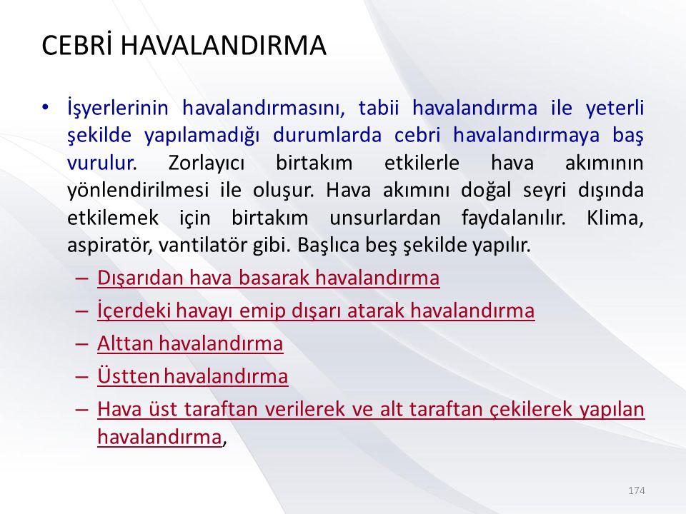 CEBRİ HAVALANDIRMA