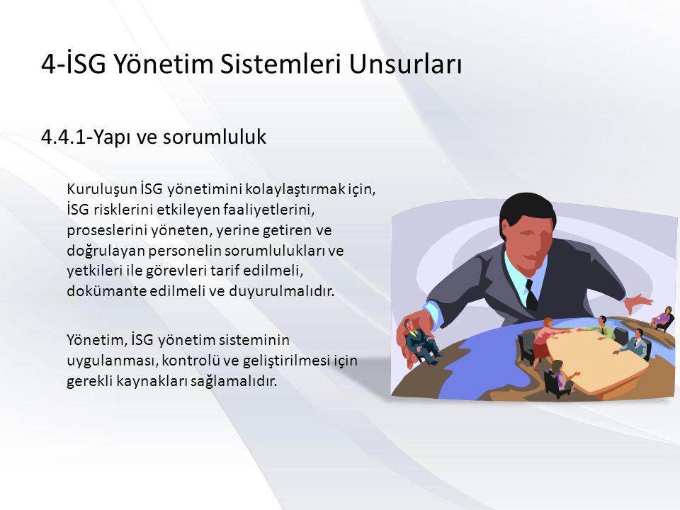 4-İSG Yönetim Sistemleri Unsurları