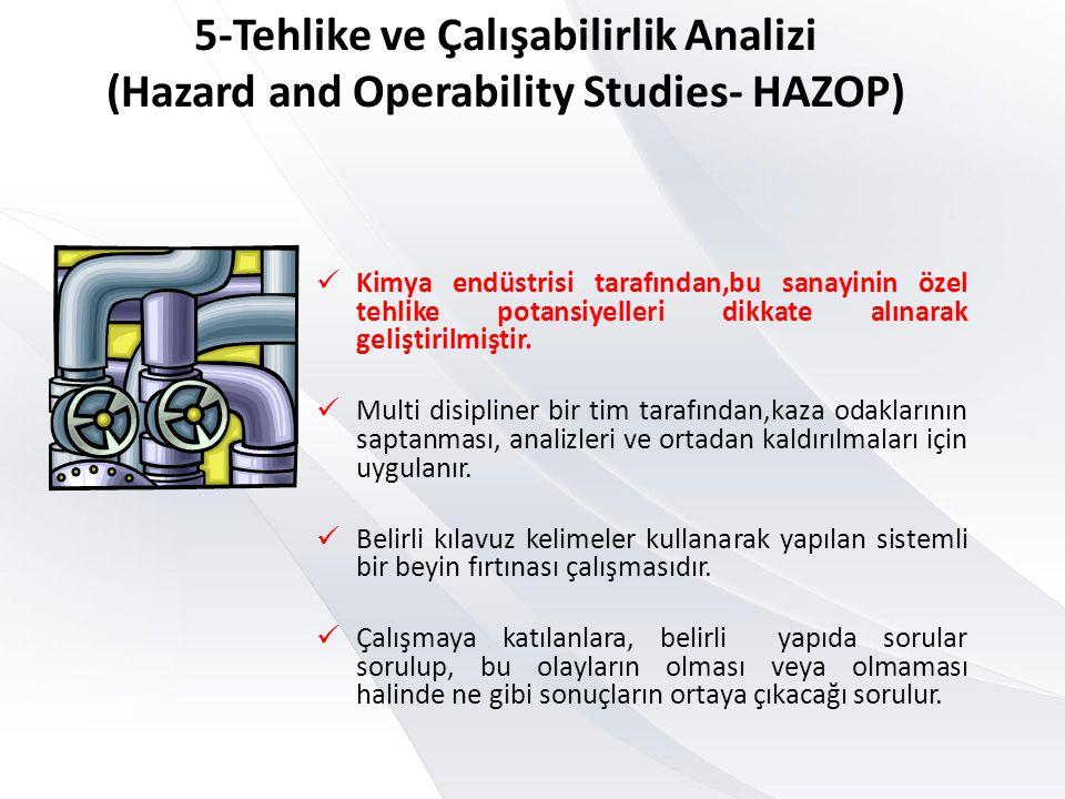 5-Tehlike ve Çalışabilirlik Analizi (Hazard and Operability Studies- HAZOP)