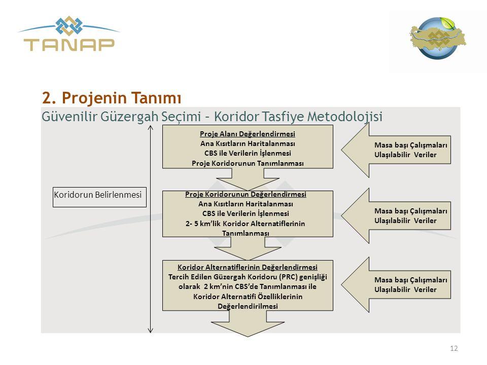 2. Projenin Tanımı Güvenilir Güzergah Seçimi – Koridor Tasfiye Metodolojisi. Proje Alanı Değerlendirmesi.