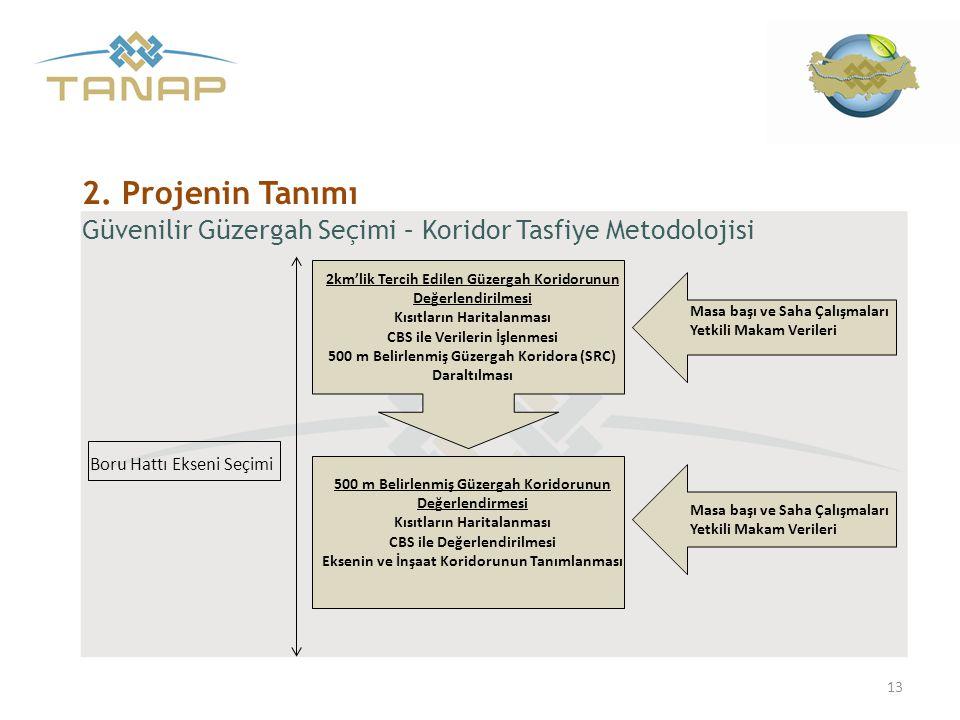 2. Projenin Tanımı Güvenilir Güzergah Seçimi – Koridor Tasfiye Metodolojisi. 2km'lik Tercih Edilen Güzergah Koridorunun Değerlendirilmesi.