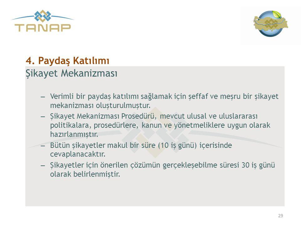 4. Paydaş Katılımı Şikayet Mekanizması