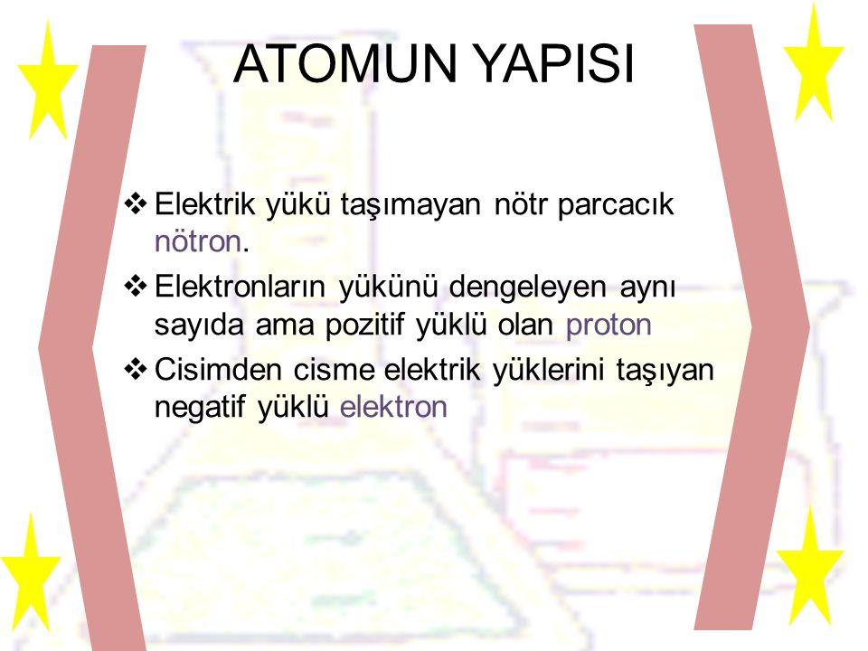 ATOMUN YAPISI Elektrik yükü taşımayan nötr parcacık nötron.