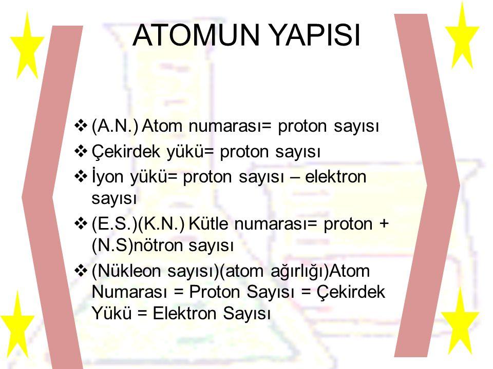 ATOMUN YAPISI (A.N.) Atom numarası= proton sayısı