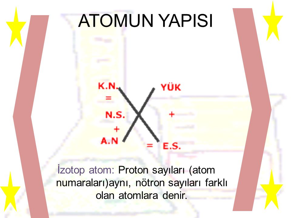 ATOMUN YAPISI İzotop atom: Proton sayıları (atom numaraları)aynı, nötron sayıları farklı olan atomlara denir.