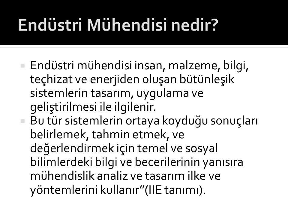 Endüstri Mühendisi nedir