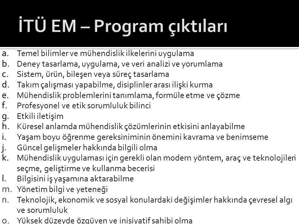 İTÜ EM – Program çıktıları