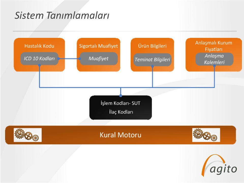 Sistem Tanımlamaları - Anlaşma Kalemleri