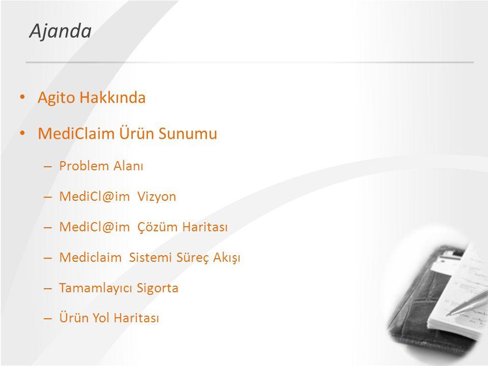 Ajanda Agito Hakkında MediClaim Ürün Sunumu Problem Alanı