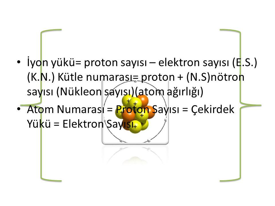 İyon yükü= proton sayısı – elektron sayısı (E. S. ) (K. N