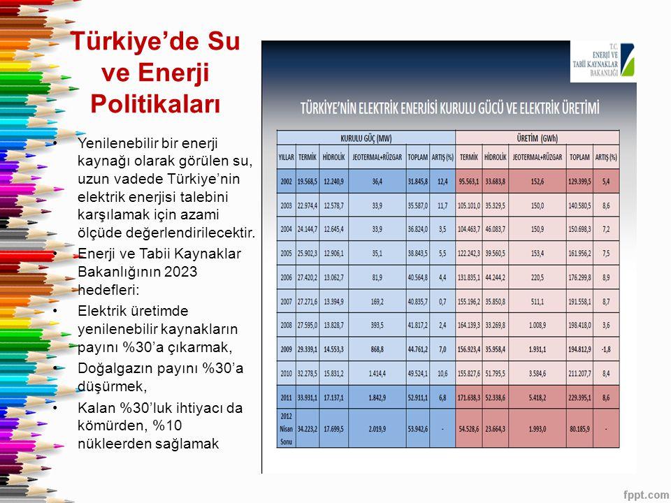 Türkiye'de Su ve Enerji Politikaları