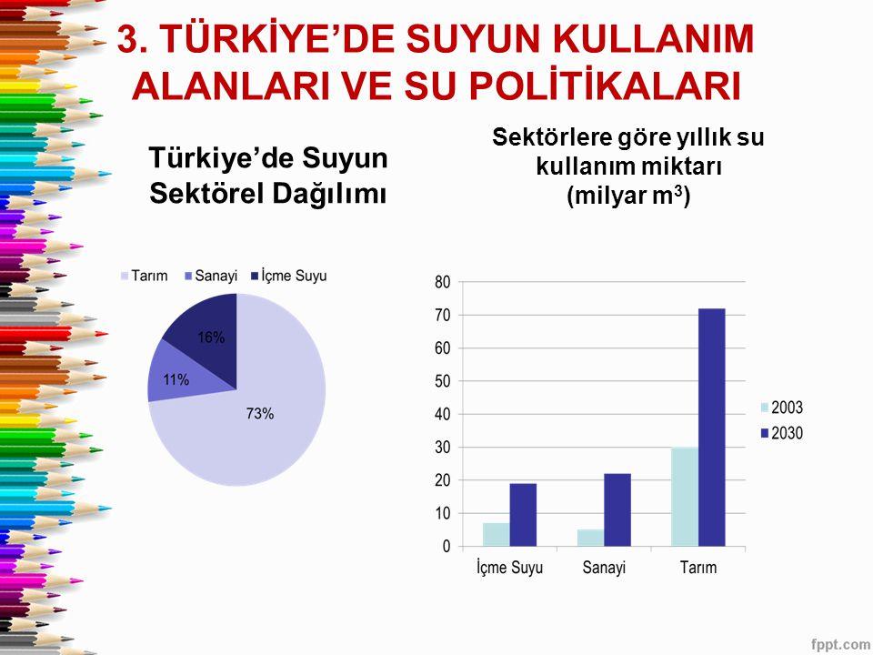 3. TÜRKİYE'DE SUYUN KULLANIM ALANLARI VE SU POLİTİKALARI
