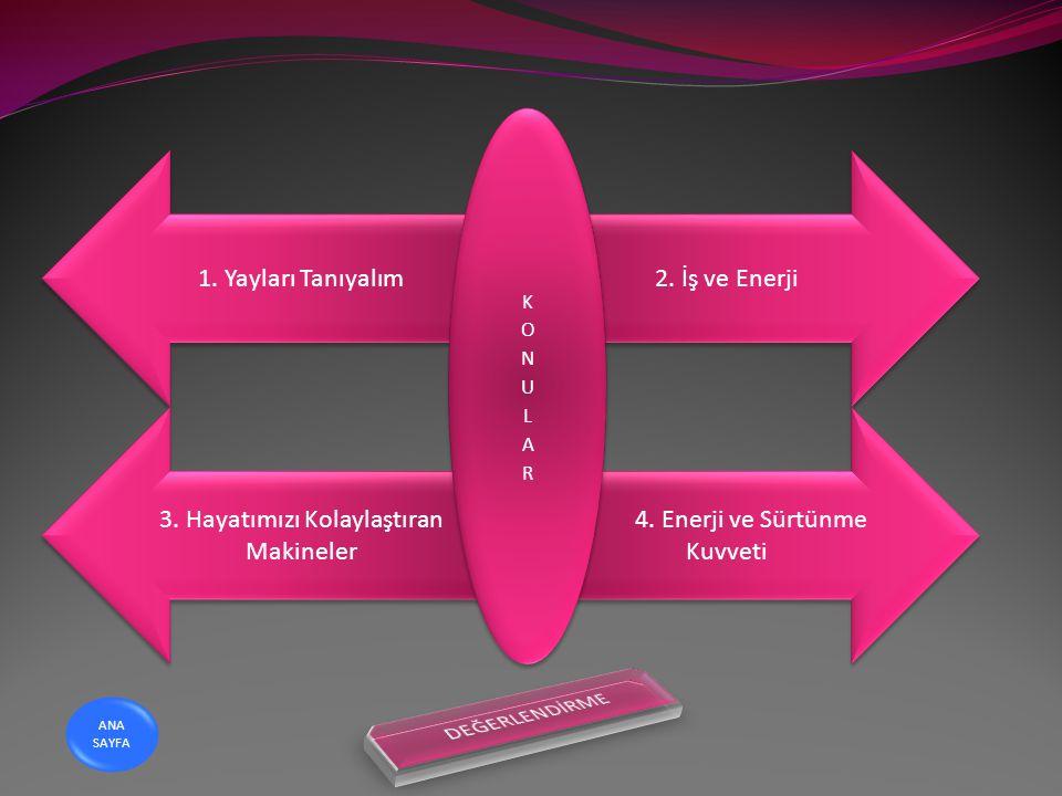 3. Hayatımızı Kolaylaştıran Makineler 4. Enerji ve Sürtünme Kuvveti