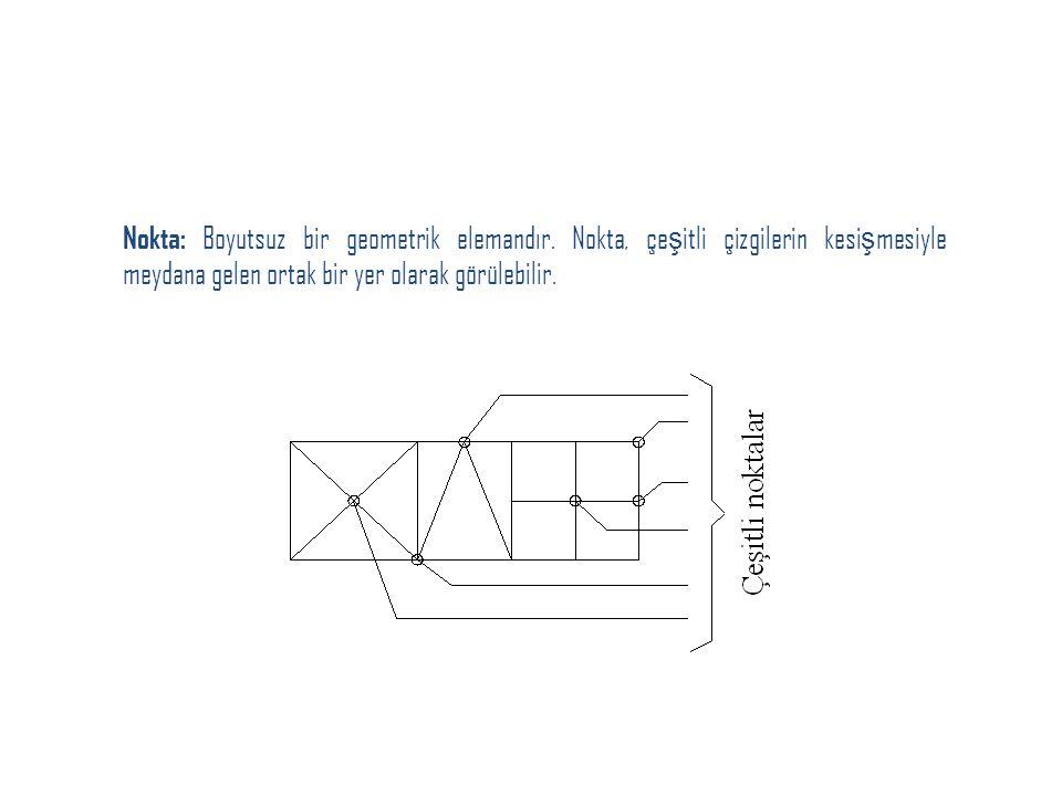 Nokta: Boyutsuz bir geometrik elemandır
