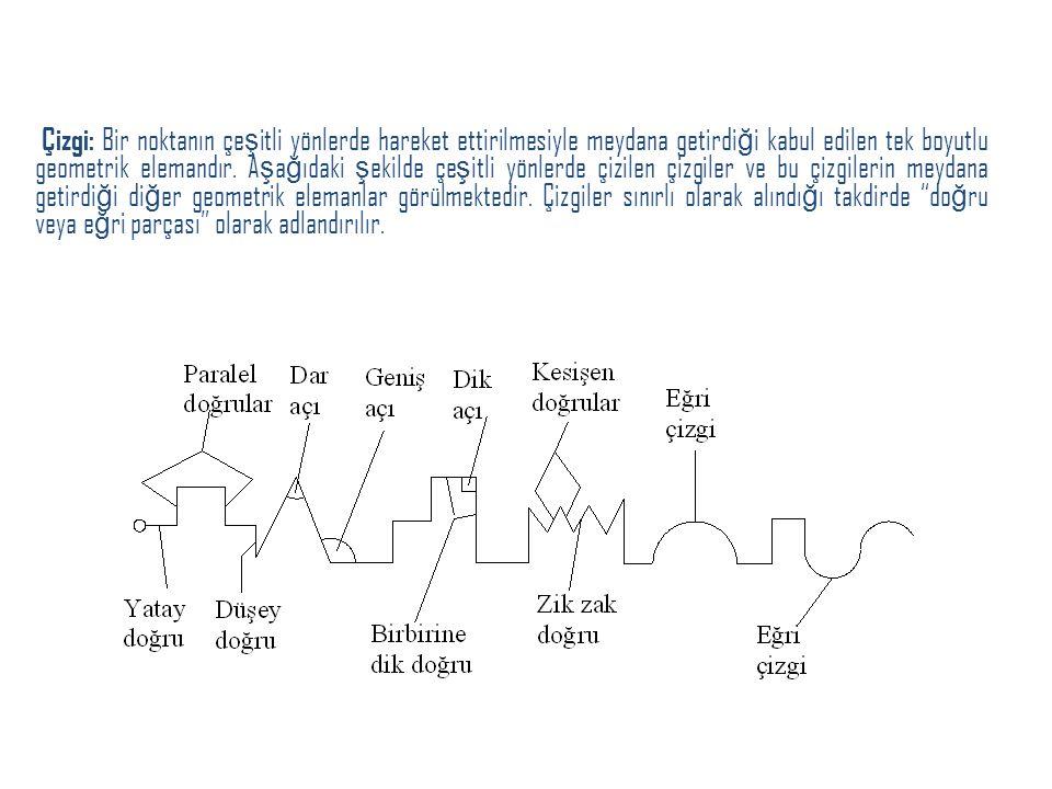 Çizgi: Bir noktanın çeşitli yönlerde hareket ettirilmesiyle meydana getirdiği kabul edilen tek boyutlu geometrik elemandır.