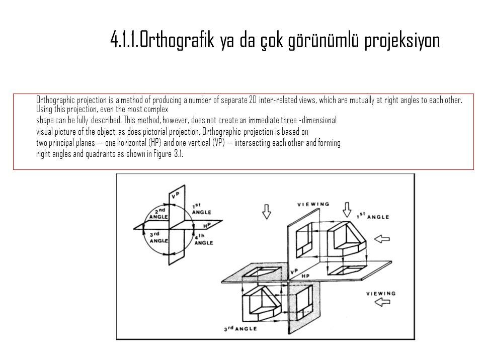 4.1.1.Orthografik ya da çok görünümlü projeksiyon
