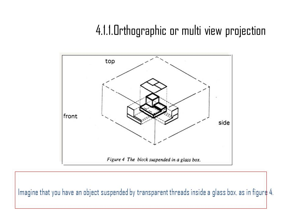 4.1.1.Orthographic or multi view projection