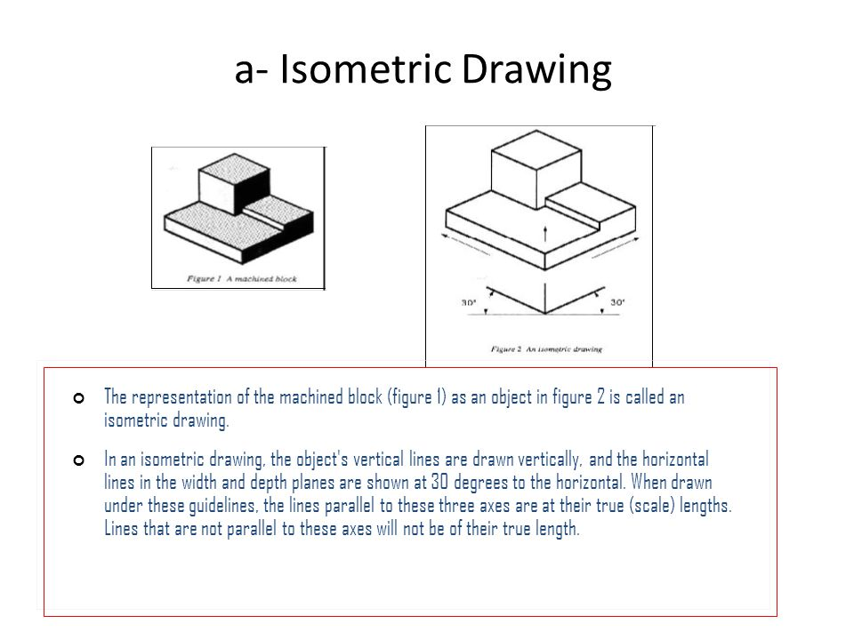 a- Isometric Drawing The representation of the machined block (figure 1) as an object in figure 2 is called an isometric drawing.