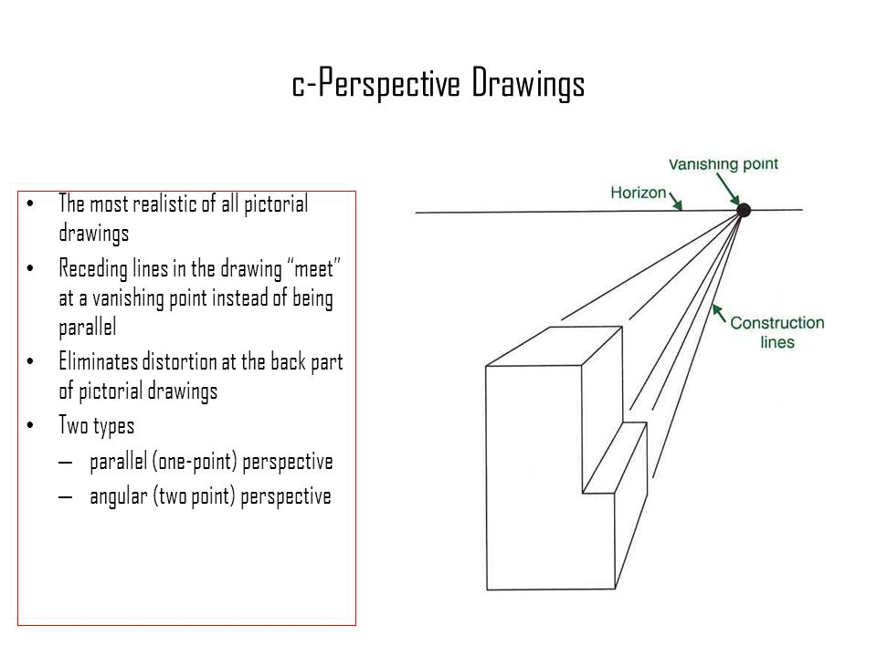 c-Perspective Drawings