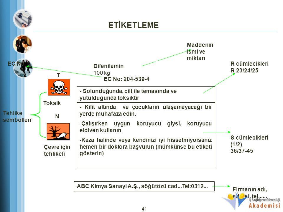 ETİKETLEME Maddenin ismi ve miktarı EC No R cümlecikleri R 23/24/25