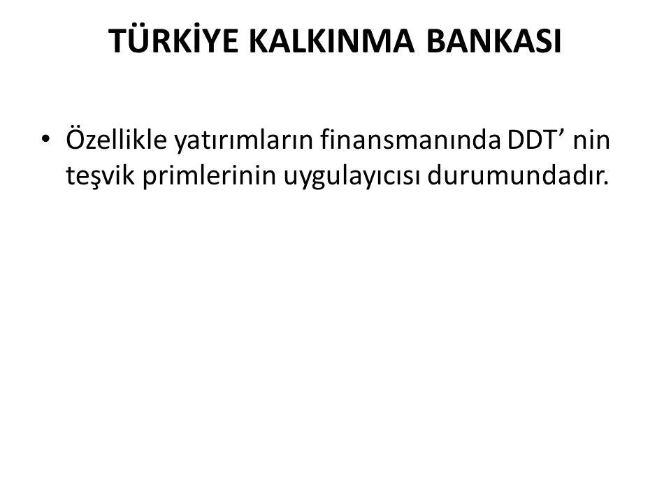 TÜRKİYE KALKINMA BANKASI