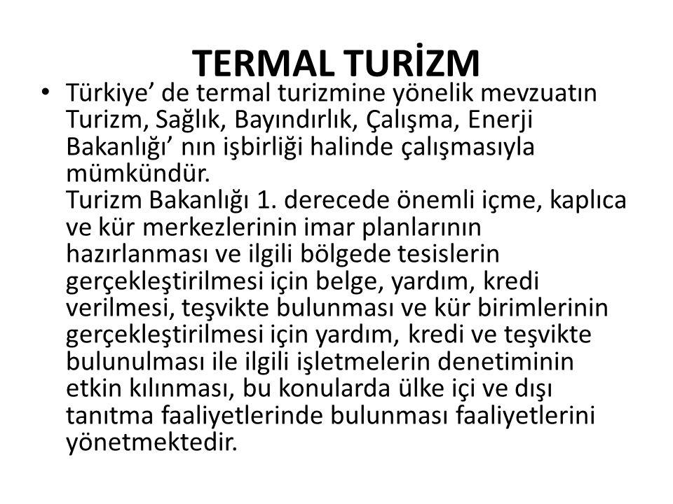TERMAL TURİZM