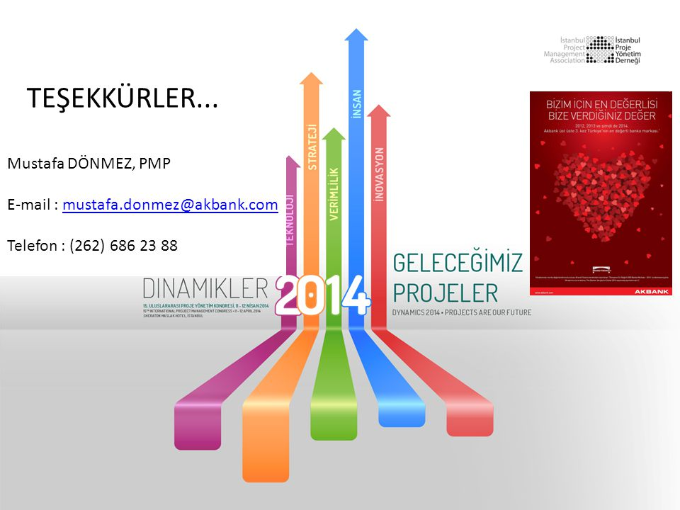 TEŞEKKÜRLER... Mustafa DÖNMEZ, PMP E-mail : mustafa.donmez@akbank.com