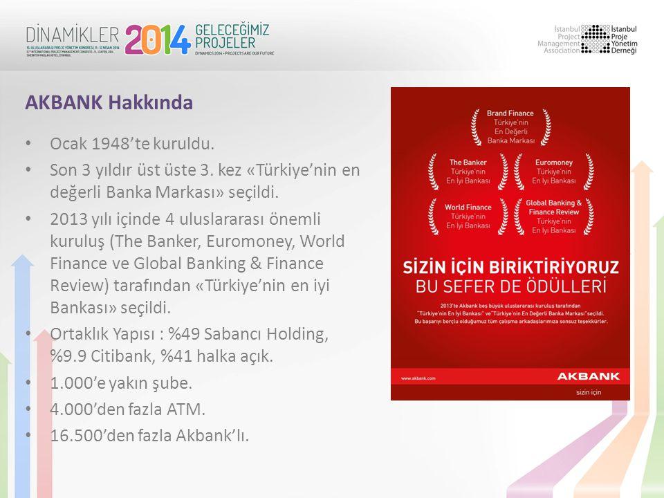 AKBANK Hakkında Ocak 1948'te kuruldu.