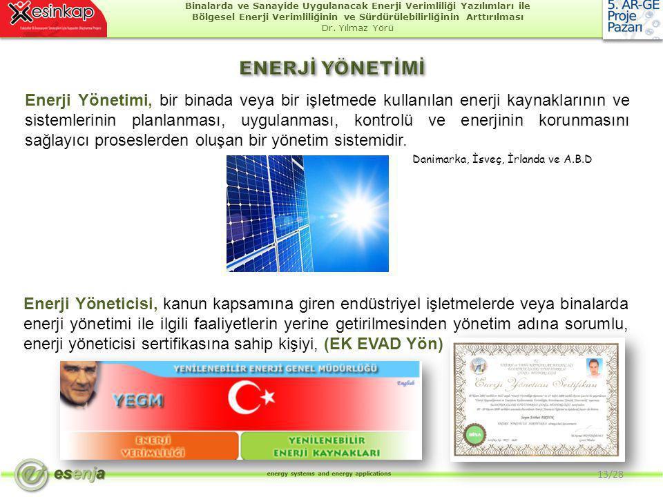 ENERJİ YÖNETİMİ