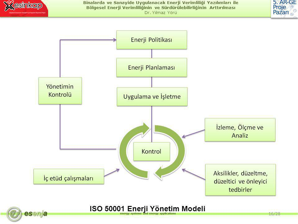 ISO 50001 Enerji Yönetim Modeli