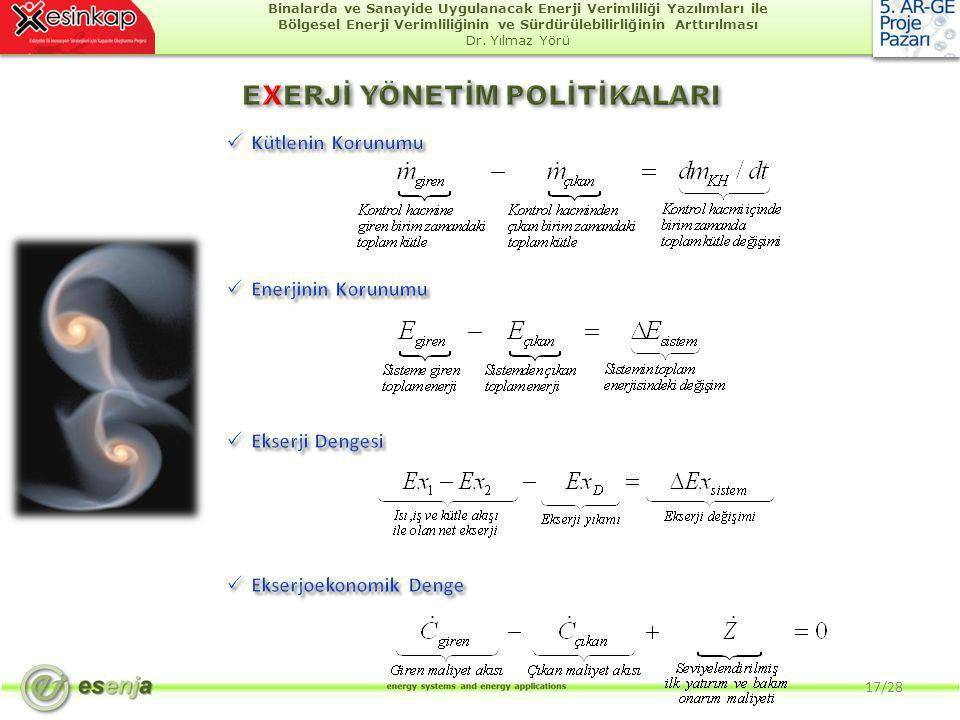 EXERJİ YÖNETİM POLİTİKALARI