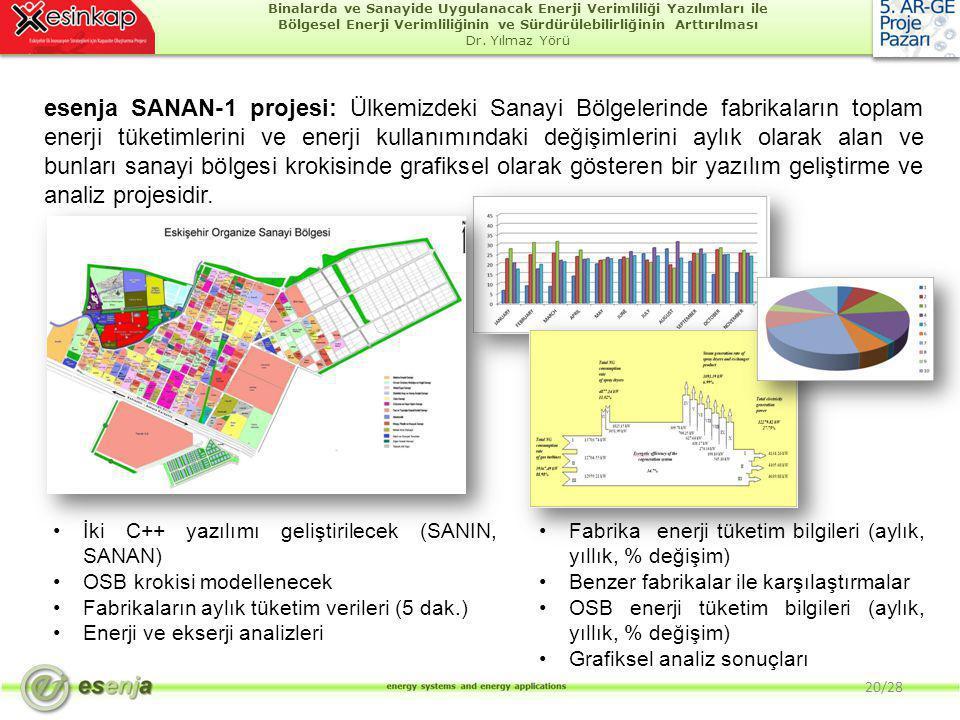 esenja SANAN-1 projesi: Ülkemizdeki Sanayi Bölgelerinde fabrikaların toplam enerji tüketimlerini ve enerji kullanımındaki değişimlerini aylık olarak alan ve bunları sanayi bölgesi krokisinde grafiksel olarak gösteren bir yazılım geliştirme ve analiz projesidir.