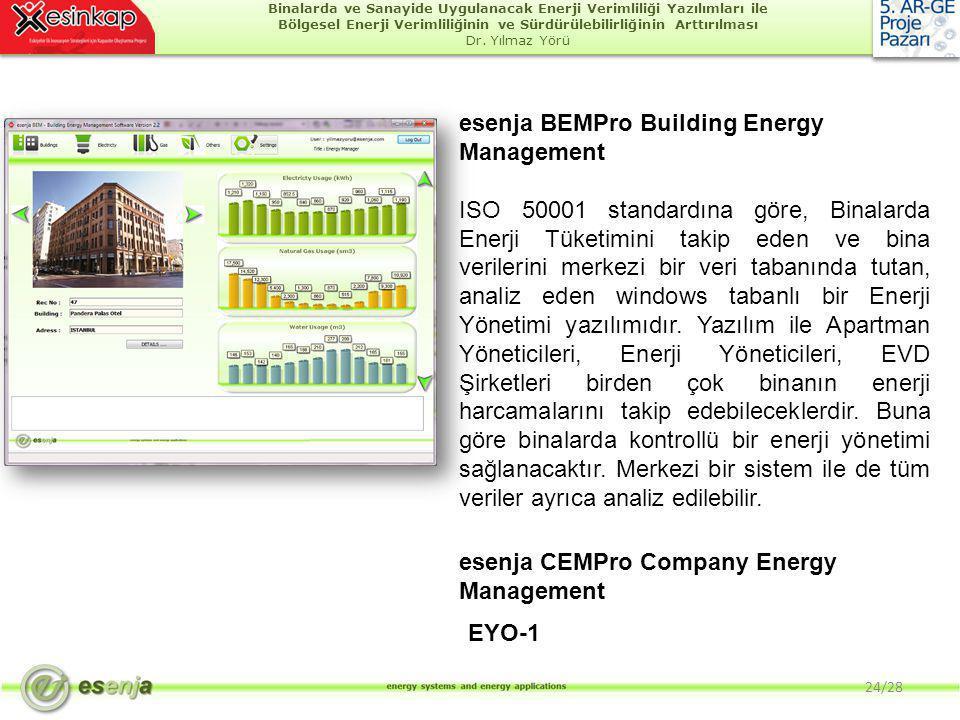 esenja BEMPro Building Energy Management