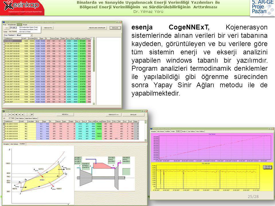esenja CogeNNExT, Kojenerasyon sistemlerinde alınan verileri bir veri tabanına kaydeden, görüntüleyen ve bu verilere göre tüm sistemin enerji ve ekserji analizini yapabilen windows tabanlı bir yazılımdır.