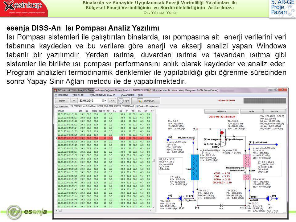 esenja DISS-An Isı Pompası Analiz Yazılımı
