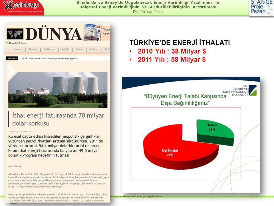 TÜRKİYE'DE ENERJİ İTHALATI
