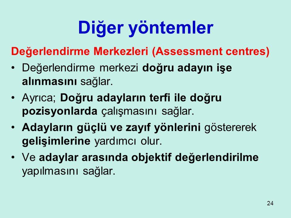 Diğer yöntemler Değerlendirme Merkezleri (Assessment centres)