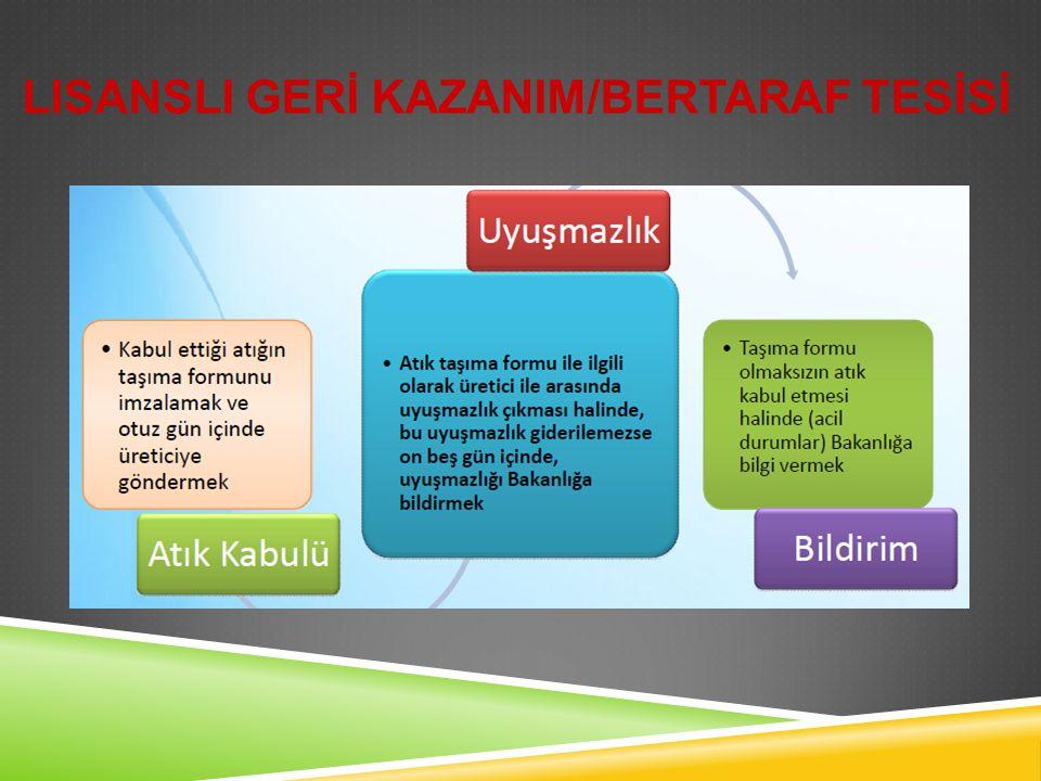 Lisansli Gerİ Kazanim/Bertaraf Tesİsİ